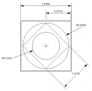 CDS Dimensions